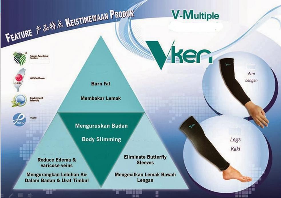 18 vken benefit of vmultiple